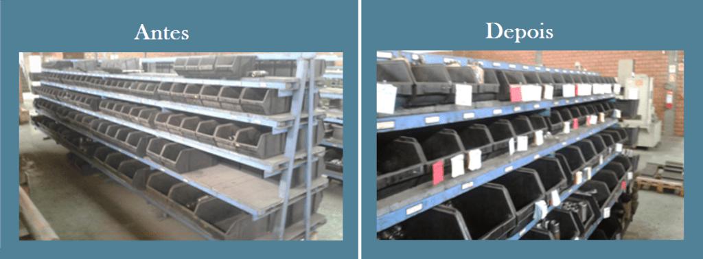 Antes e depois da aplicação do sistema Kanban.